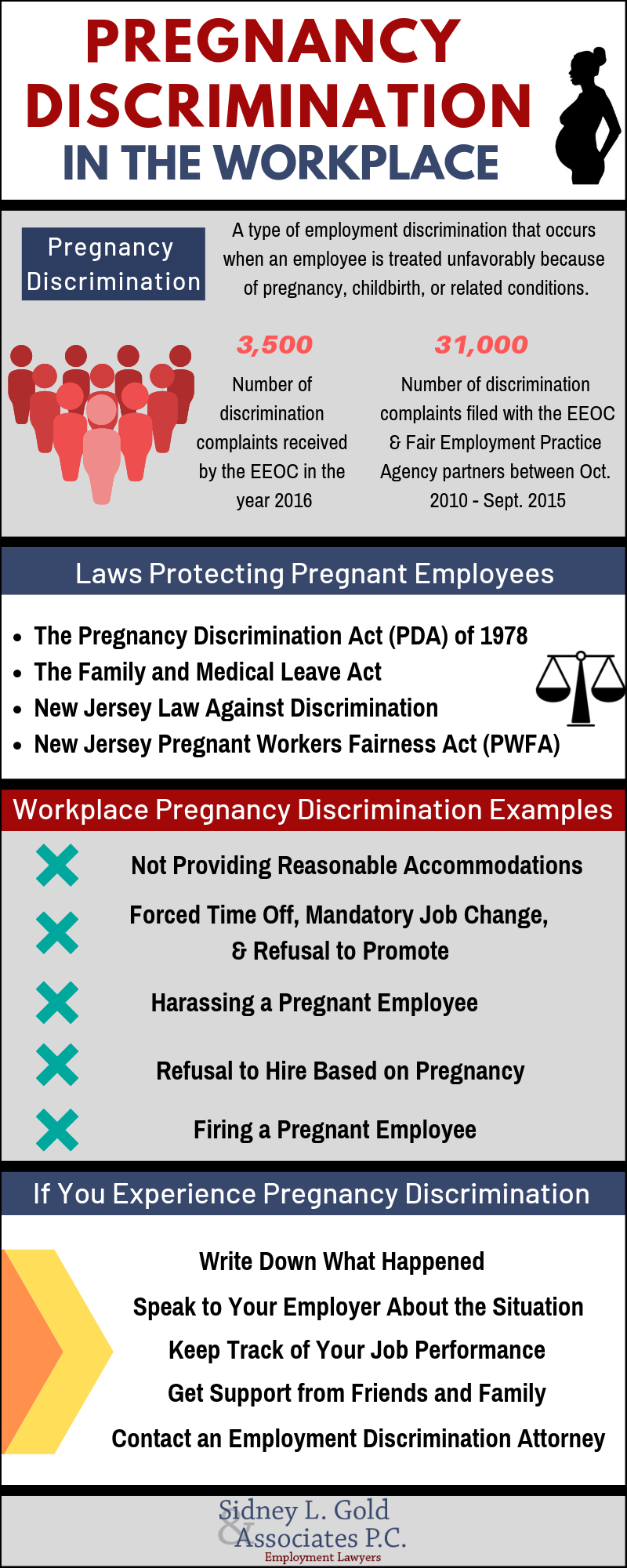 Cherry Hill Employment Lawyers | Pregnancy Discrimination